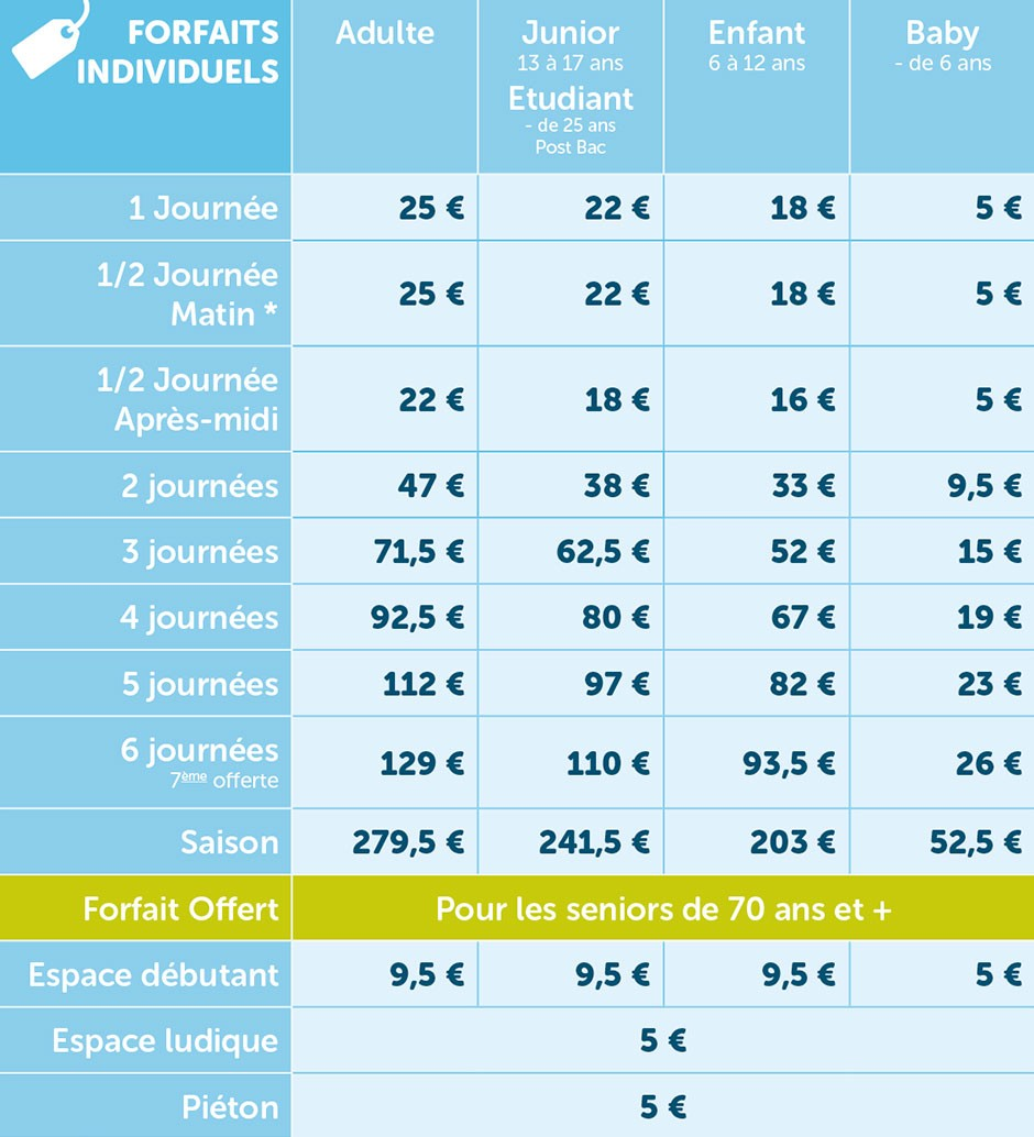 forfaits-individuels-mourtis-2015-2016
